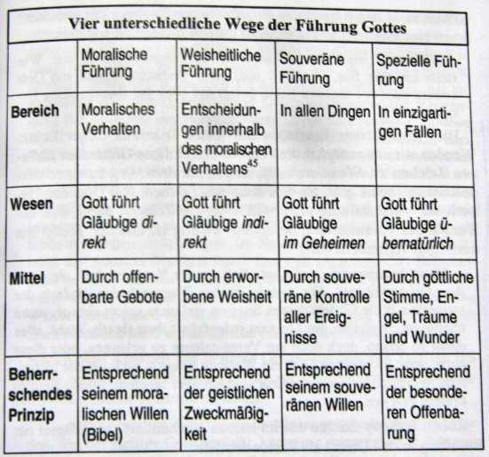 fuehrung