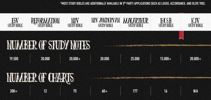 7-great-study-bibles-hd